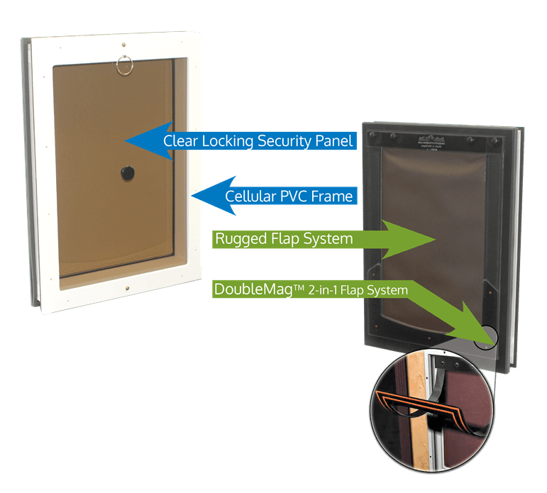 Features of Freedom Pet Pass door-mounted pet door