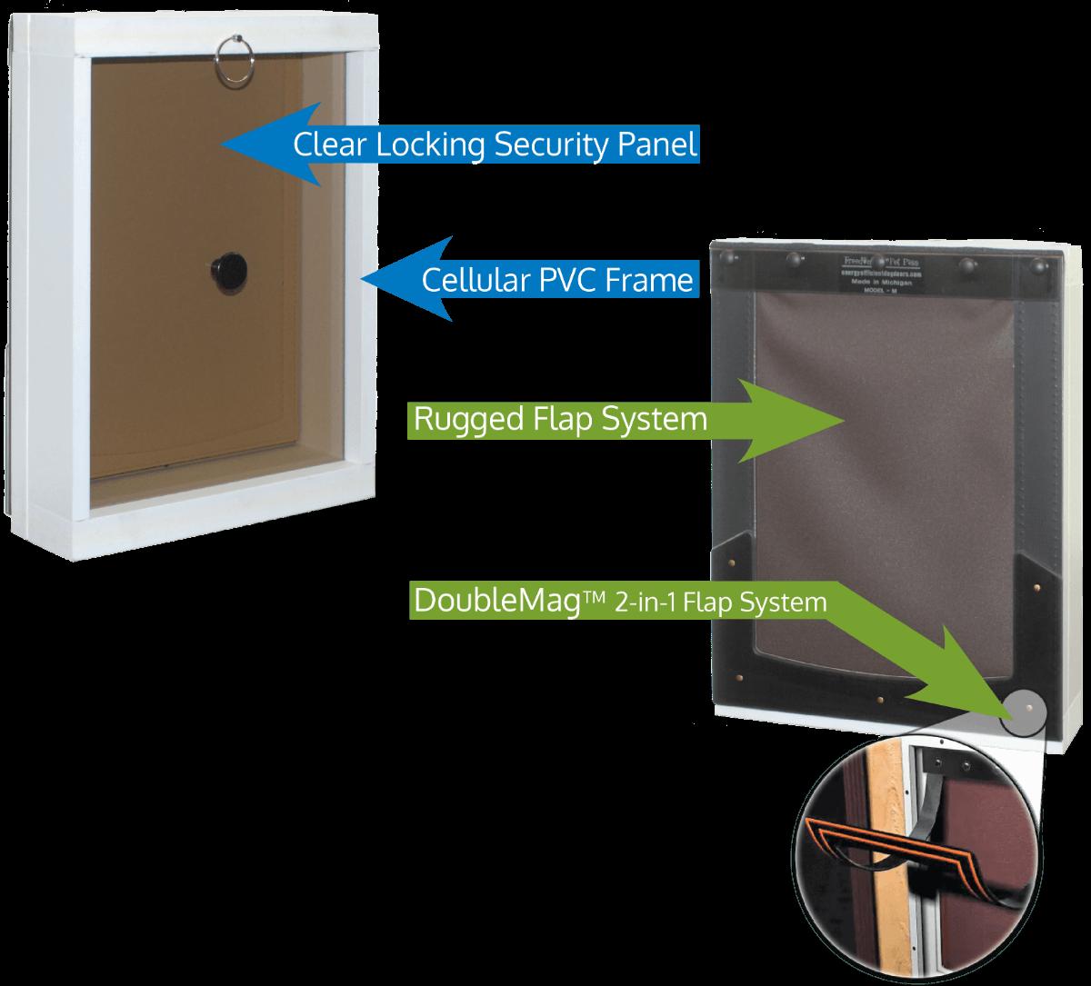 Features of Freedom Pet Pass wall-mounted pet door